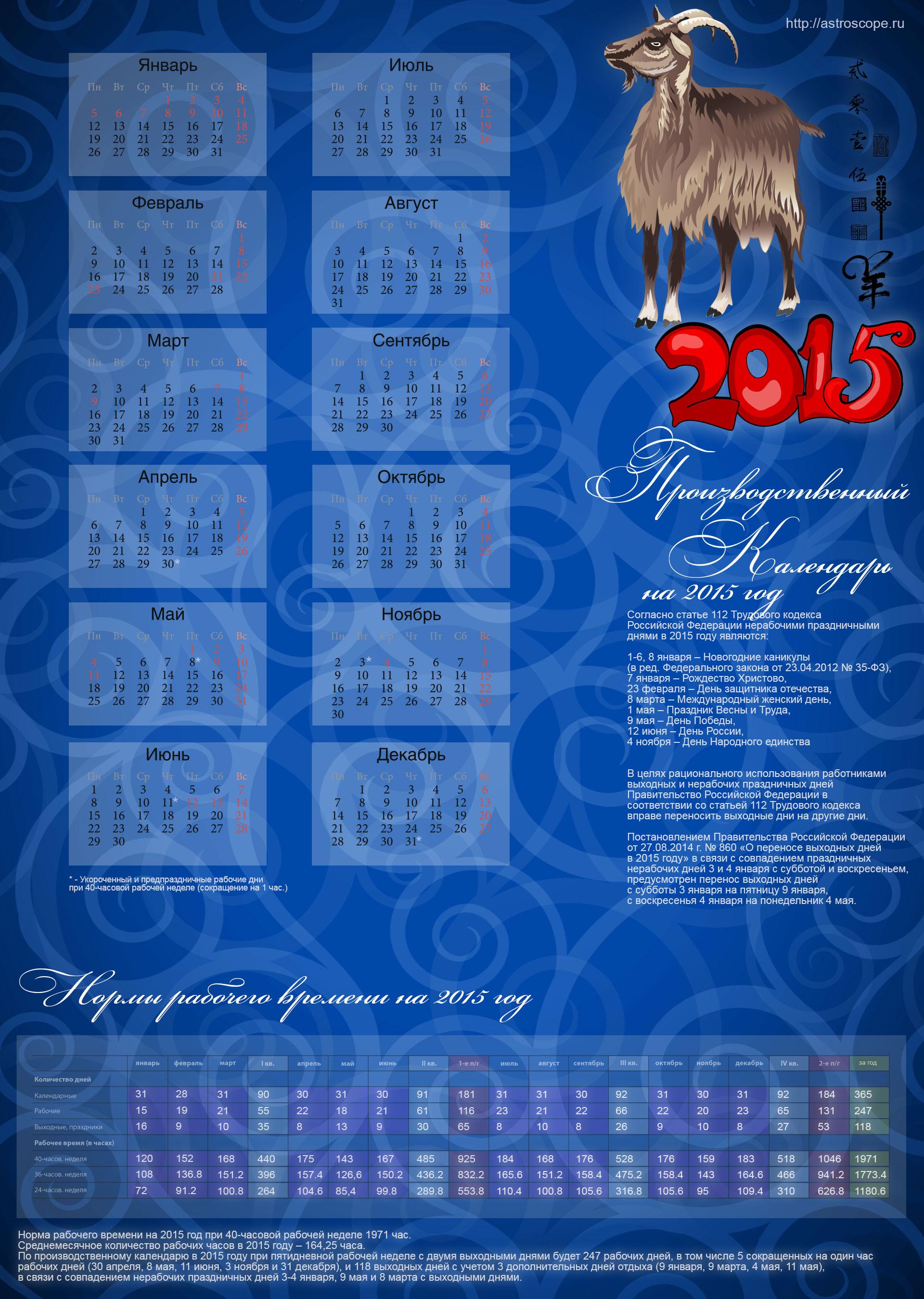 Стрижки в феврале 2015 по лунному календарю