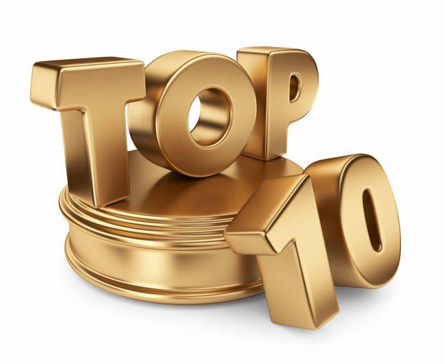 топ 10 лучших букмекерских контор