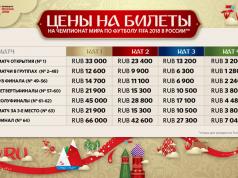 Последний этап продаж билетов на ЧМ-2018 по футболу