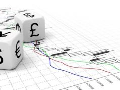 Прогноз курса доллара на 25-29 июня