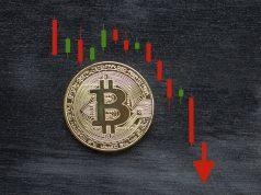 Биткоин упал ниже $6,4 тыс