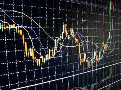 Акции мировых банков повторяют сценарий 2008 года