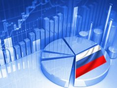 Российская экономика попала в цикл спада