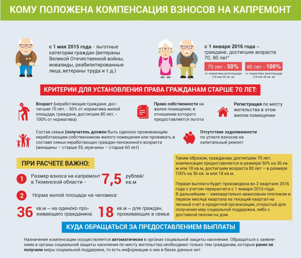 Льготы работающим пенсионерам по возрасту 2019