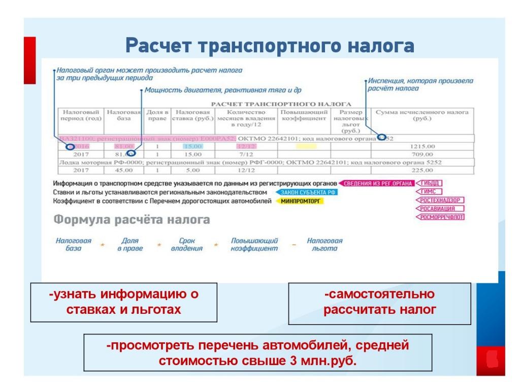 Ставки транспортного налога в республике саха якутия на 2007 год спортивные прогнозы.аналитика