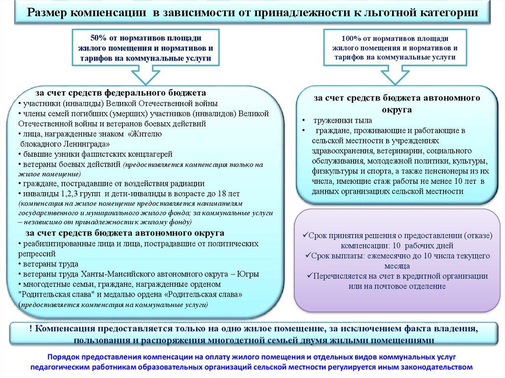 Льготы ветеранам труда в Татарстане в 2019 году