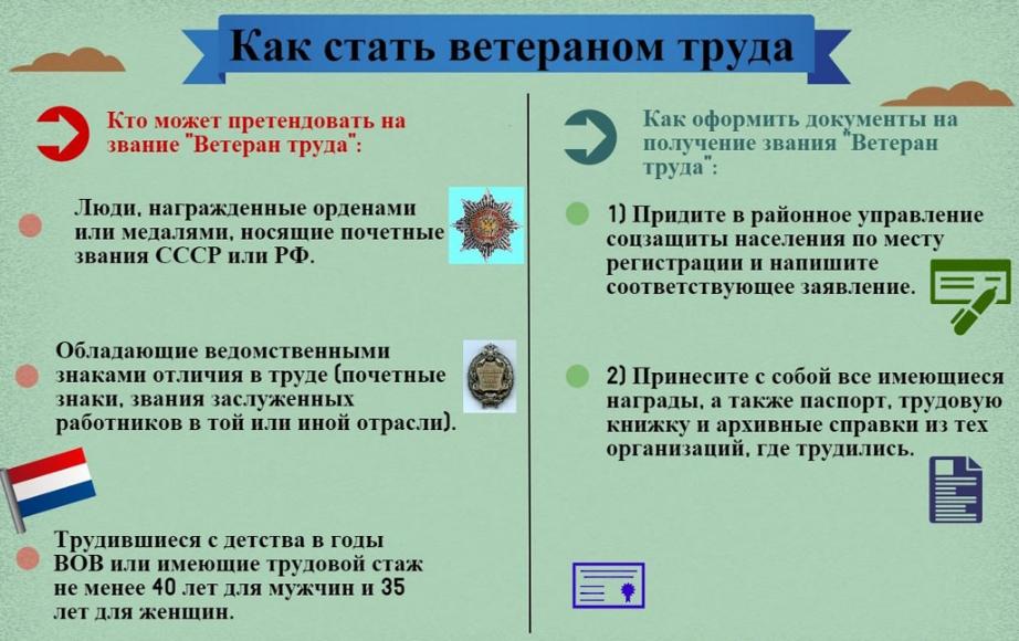 Льготы ветеранам труда в Санкт-Петербурге в 2019 году